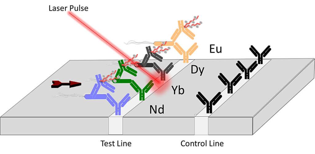 diagram of laser pulse